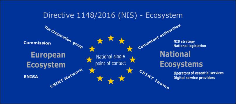 NIS-EU-Ecosystem-EN-1