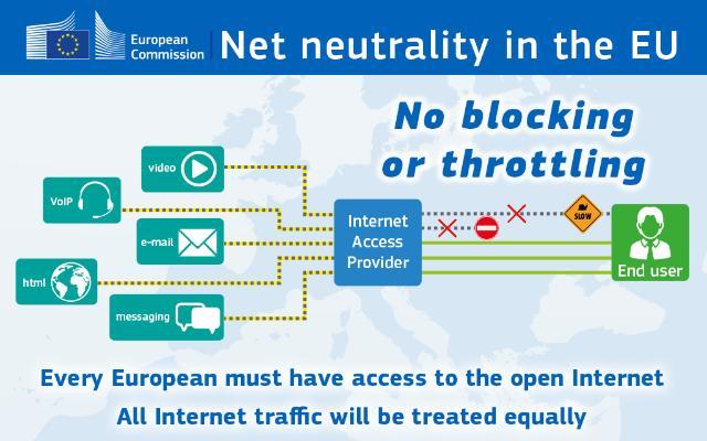 net neutrality Europe
